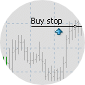 Buy Stop Avatar